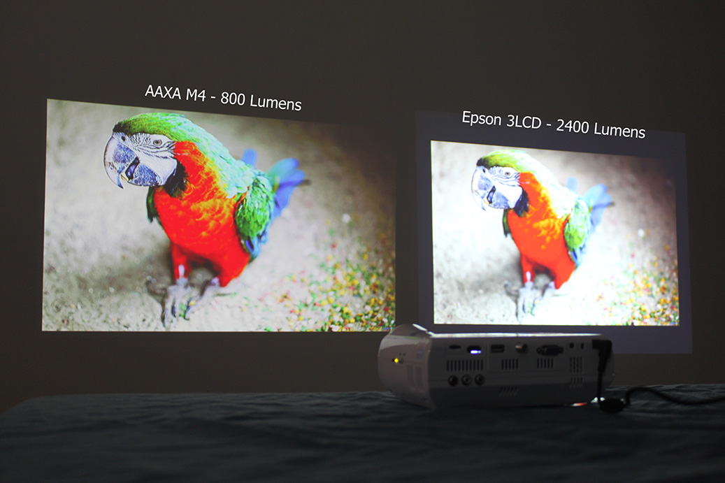 Aaxa m4 micro projector dlp portable led micro projector for Small projector with high lumens